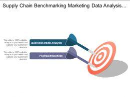Supply Chain Benchmarking Marketing Data Analysis Risk Monitoring Cpb