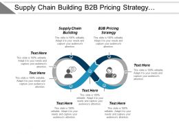 Supply Chain Building B2b Pricing Strategy Marketing Personalization Cpb