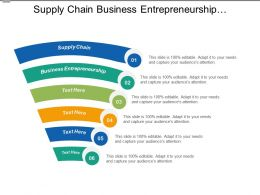 supply chain business entrepreneurship financial management investment management cpb