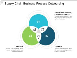 Supply Chain Business Process Outsourcing Ppt Powerpoint Presentation Pictures Graphic Images Cpb