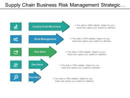 Supply Chain Business Risk Management Strategic Management Plan Cpb