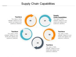 Supply Chain Capabilities Ppt Powerpoint Presentation Summary Grid Cpb