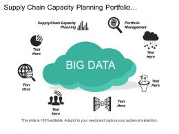 Supply Chain Capacity Planning Portfolio Management Business Strategy Cpb