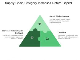 Supply Chain Category Increases Return Capital Employed Revenue Growth
