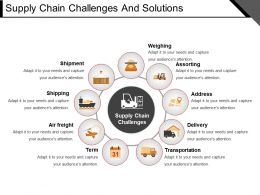 Supply Chain Challenges And Solutions Ppt Design Templates
