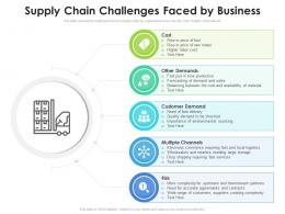Supply Chain Challenges Faced By Business
