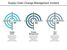 Supply Chain Change Management Incident Management Planning Innovation Invention Cpb