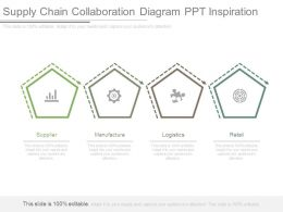 supply_chain_collaboration_diagram_ppt_inspiration_Slide01