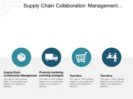 Supply Chain Collaboration Management Property Marketing Branding Strategies Cpb