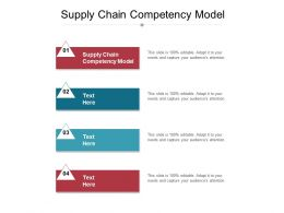 Supply Chain Competency Model Ppt Powerpoint Presentation Summary Files Cpb