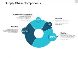 Supply Chain Components Ppt Powerpoint Presentation Ideas Inspiration Cpb