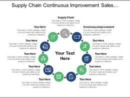 Supply Chain Continuous Improvement Sales Training Cultural Change Cpb