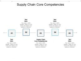 Supply Chain Core Competencies Ppt Powerpoint Presentation Show Templates Cpb