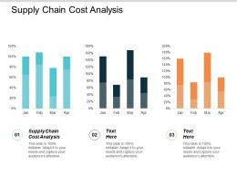 Supply Chain Cost Analysis Ppt Powerpoint Presentation Styles Maker Cpb