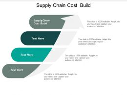 Supply Chain Cost Build Ppt Powerpoint Presentation Icon Example Introduction Cpb