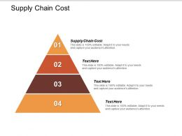 Supply Chain Cost Ppt Powerpoint Presentation Ideas Example File Cpb