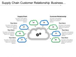 Supply Chain Customer Relationship Business Intelligence Retail Workflow