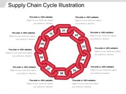 Supply Chain Cycle Illustration Ppt Design