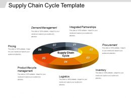 Supply Chain Cycle Powerpoint Show