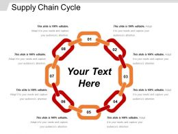 Supply Chain Cycle Powerpoint Slide Information