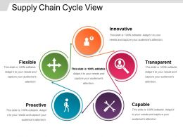 Supply Chain Cycle View Powerpoint Slide Ideas
