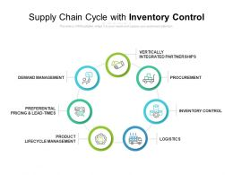 Supply Chain Cycle With Inventory Control