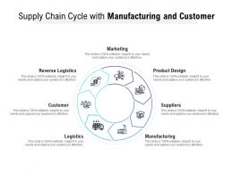 Supply Chain Cycle With Manufacturing And Customer