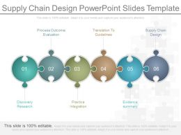 Supply Chain Design Powerpoint Slides Template