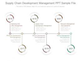 Supply Chain Development Management Ppt Sample File