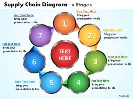 supply chain diagram 8 stages powerpoint diagrams presentation slides graphics 0912