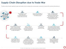Supply Chain Disruption Due To Trade War Economies Ppt Presentation Slides