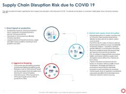Supply Chain Disruption Risk Due To Covid 19 Production Ppt Presentation Ideas