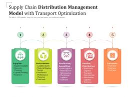 Supply Chain Distribution Management Model With Transport Optimization