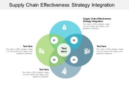 Supply Chain Effectiveness Strategy Integration Ppt Powerpoint Presentation Pictures Format Cpb