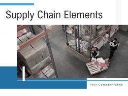 Supply Chain Elements Automation Foundation Integration Framework Planning