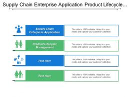 Supply Chain Enterprise Application Product Lifecycle Management Prospect Generation