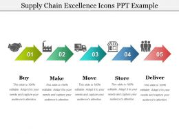 Supply Chain Excellence Icons Ppt Example