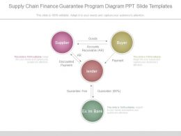 Supply Chain Finance Guarantee Program Diagram Ppt Slide Templates