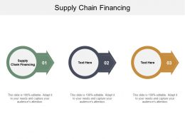 Supply Chain Financing Ppt Powerpoint Presentation Infographics Graphics Template Cpb