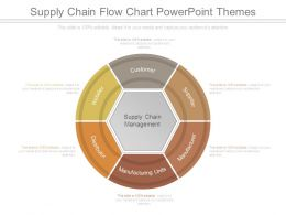 Supply Chain Flow Chart Powerpoint Themes