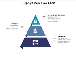 Supply Chain Flow Chart Ppt Powerpoint Presentation Layouts Gridlines Cpb