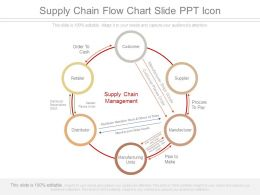 Supply Chain Flow Chart Slide Ppt Icon