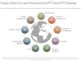Supply Chain For Lean Manufacturing Ppt Good Ppt Example
