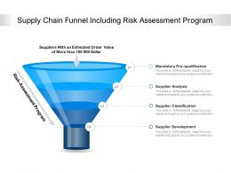 Supply Chain Funnel Including Risk Assessment Program