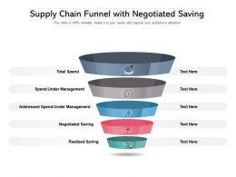 Supply Chain Funnel With Negotiated Saving