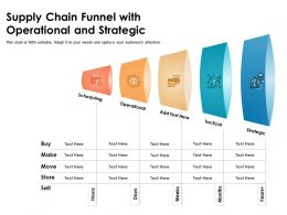 Supply Chain Funnel With Operational And Strategic