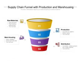 Supply Chain Funnel With Production And Warehousing