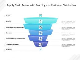 Supply Chain Funnel With Sourcing And Customer Distribution