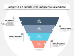 Supply Chain Funnel With Supplier Development