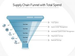 Supply Chain Funnel With Total Spend